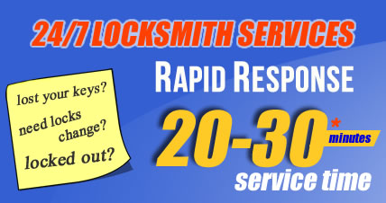 Mobile Hampstead Locksmith Services